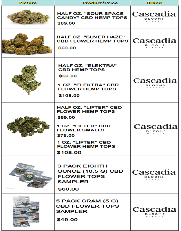 Cascadia Products